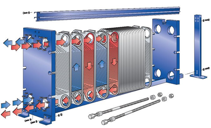 Уплотнения теплообменника Funke FP 250 Шадринск Кожухотрубчатые подогреватели сетевой воды (ПСВ) Азов